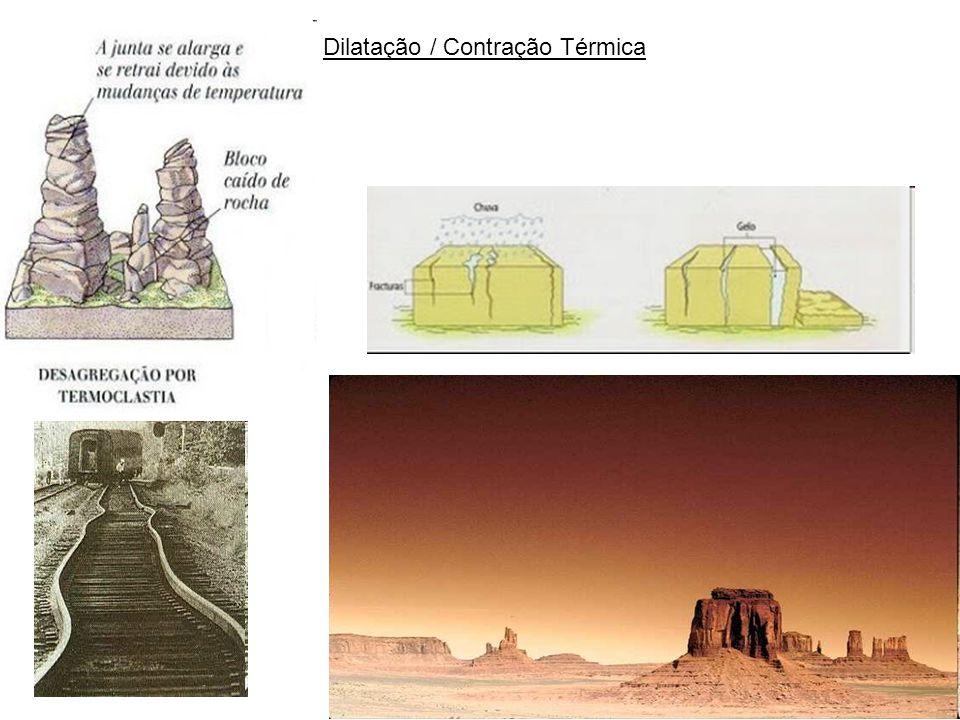 Dilatação / Contração Térmica
