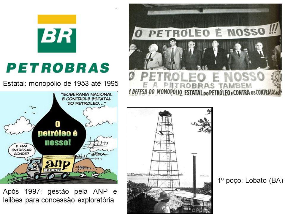 Estatal: monopólio de 1953 até 1995 1º poço: Lobato (BA) Após 1997: gestão pela ANP e leilões para concessão exploratória