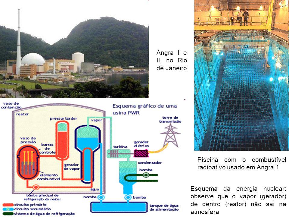 Piscina com o combustível radioativo usado em Angra 1 Angra I e II, no Rio de Janeiro Esquema da energia nuclear: observe que o vapor (gerador) de dentro (reator) não sai na atmosfera