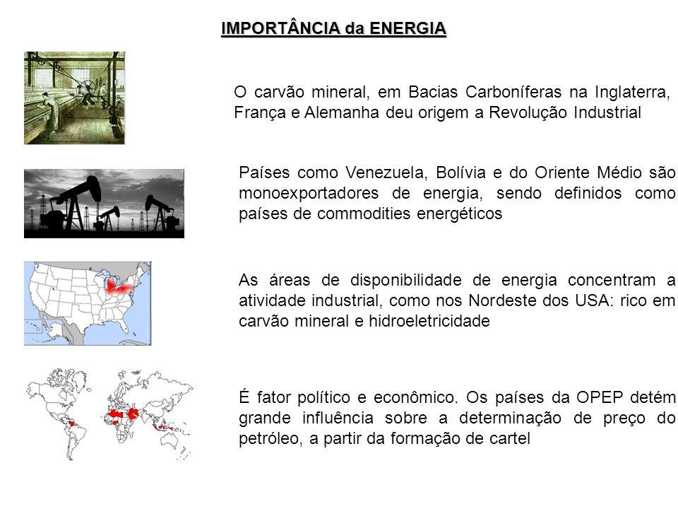IMPORTÂNCIA da ENERGIA O carvão mineral, em Bacias Carboníferas na Inglaterra, França e Alemanha deu origem a Revolução Industrial Países como Venezue