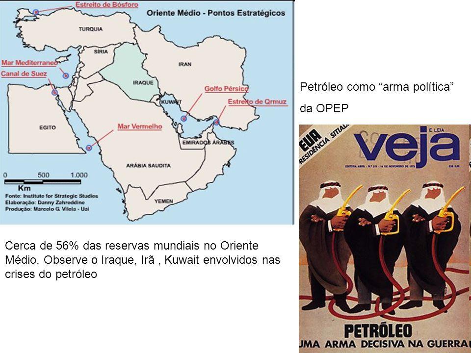 Cerca de 56% das reservas mundiais no Oriente Médio. Observe o Iraque, Irã, Kuwait envolvidos nas crises do petróleo Petróleo como arma política da OP