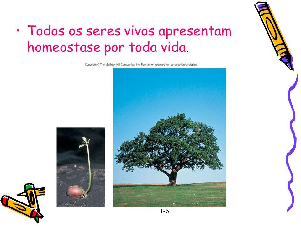 1-6 Todos os seres vivos apresentam homeostase por toda vida. All organisms undergo development.