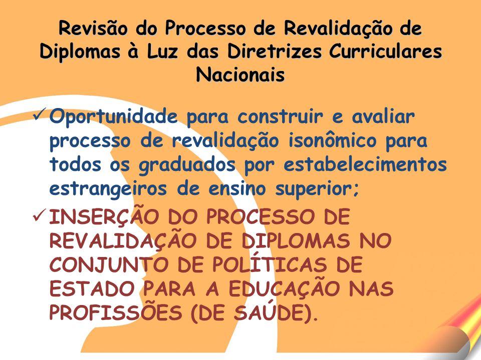 Revisão do Processo de Revalidação de Diplomas à Luz das Diretrizes Curriculares Nacionais Oportunidade para construir e avaliar processo de revalidação isonômico para todos os graduados por estabelecimentos estrangeiros de ensino superior; INSERÇÃO DO PROCESSO DE REVALIDAÇÃO DE DIPLOMAS NO CONJUNTO DE POLÍTICAS DE ESTADO PARA A EDUCAÇÃO NAS PROFISSÕES (DE SAÚDE).