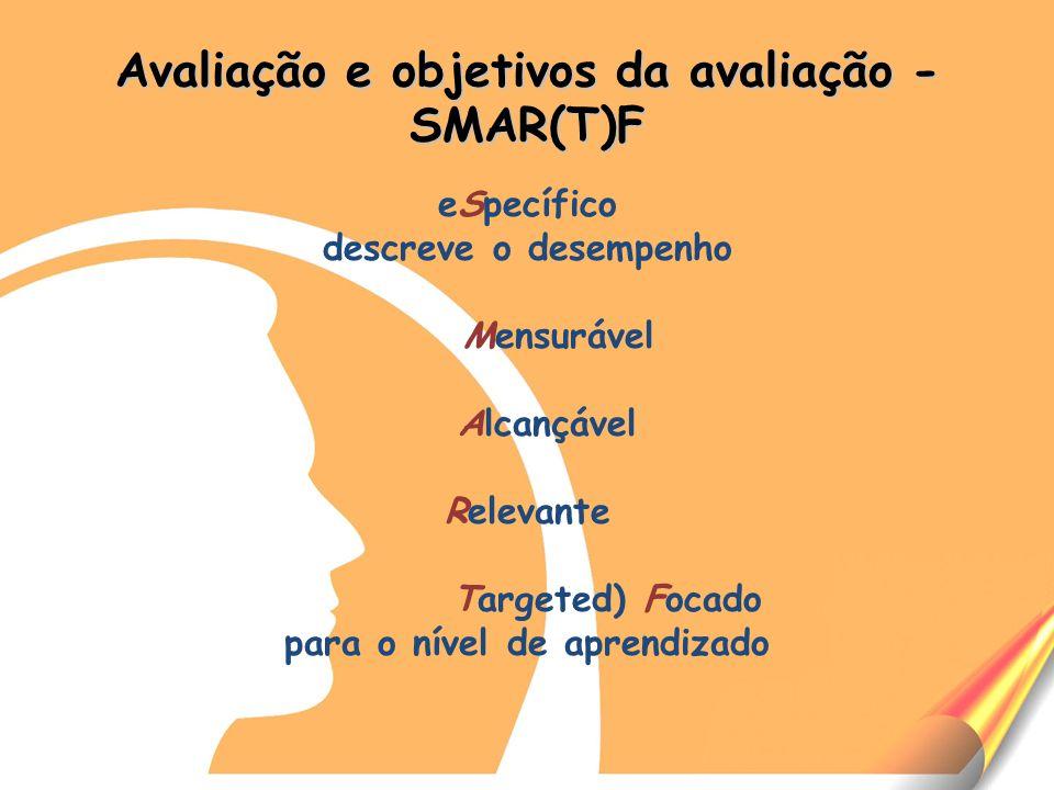 Avaliação e objetivos da avaliação - SMAR(T)F eSpecífico descreve o desempenho Mensurável Alcançável Relevante Targeted) Focado para o nível de aprendizado