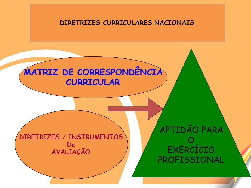 DIRETRIZES CURRICULARES NACIONAIS MATRIZ DE CORRESPONDÊNCIA CURRICULAR MATRIZ DE CORRESPONDÊNCIA CURRICULAR DIRETRIZES / INSTRUMENTOS De AVALIAÇÃO DIRETRIZES / INSTRUMENTOS De AVALIAÇÃO DIRETRIZES / INSTRUMENTOS De AVALIAÇÃO APTIDÃO PARA O EXERCÍCIO PROFISSIONAL