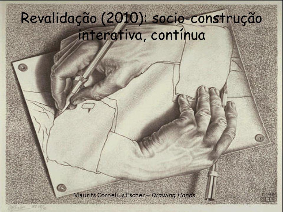 Revalidação (2010): socio-construção interativa, contínua Maurits Cornelius Escher – Drawing Hands