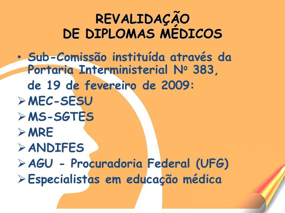 REVALIDAÇÃO DE DIPLOMAS MÉDICOS Sub-Comissão instituída através da Portaria Interministerial N o 383, de 19 de fevereiro de 2009: MEC-SESU MS-SGTES MRE ANDIFES AGU - Procuradoria Federal (UFG) Especialistas em educação médica