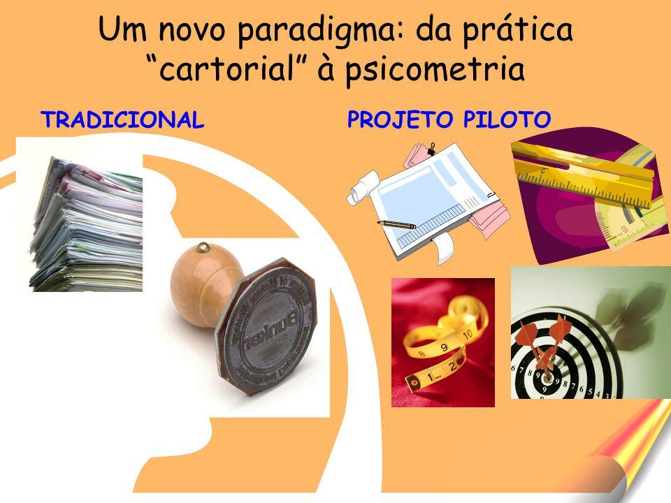 Um novo paradigma: da prática cartorial à psicometria TRADICIONALPROJETO PILOTO