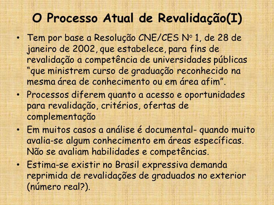 O Processo Atual de Revalidação(I) Tem por base a Resolução CNE/CES N o 1, de 28 de janeiro de 2002, que estabelece, para fins de revalidação a competência de universidades públicas que ministrem curso de graduação reconhecido na mesma área de conhecimento ou em área afim.