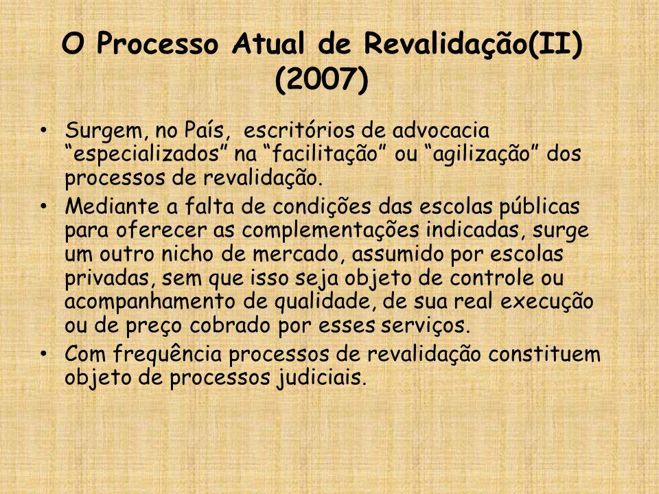 O Processo Atual de Revalidação(II) (2007) Surgem, no País, escritórios de advocacia especializados na facilitação ou agilização dos processos de revalidação.