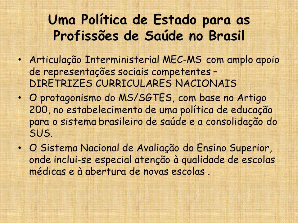 Muito Obrigada! diplomasmedicos@saude.gov.br