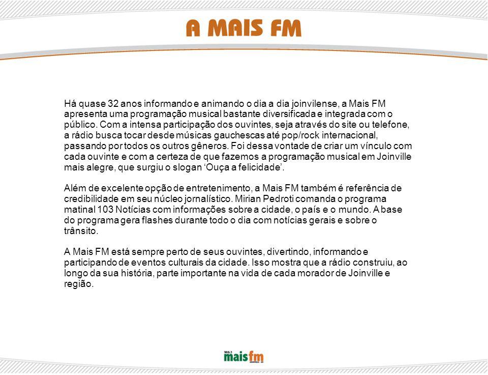 Há quase 32 anos informando e animando o dia a dia joinvilense, a Mais FM apresenta uma programação musical bastante diversificada e integrada com o público.