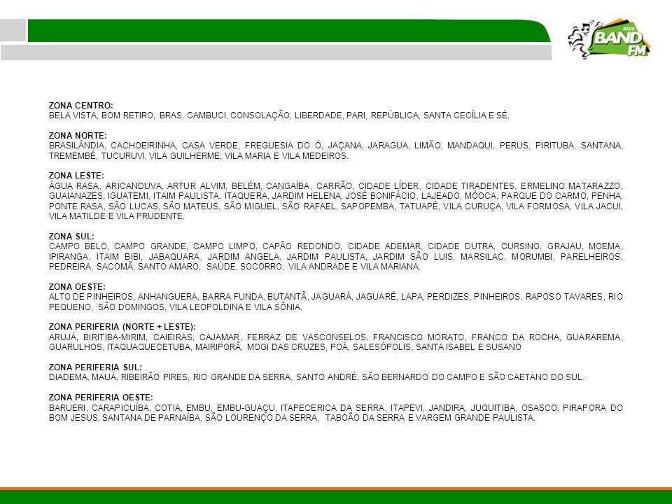 Titulo ZONA CENTRO: BELA VISTA, BOM RETIRO, BRAS, CAMBUCI, CONSOLAÇÃO, LIBERDADE, PARI, REPÚBLICA, SANTA CECÍLIA E SÉ. ZONA NORTE: BRASILÂNDIA, CACHOE