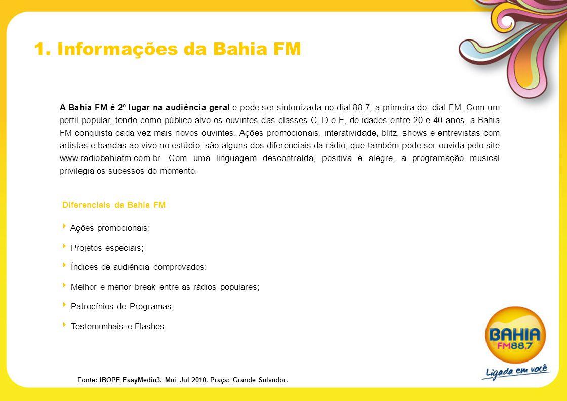 A Bahia FM é 2º lugar na audiência geral e pode ser sintonizada no dial 88.7, a primeira do dial FM. Com um perfil popular, tendo como público alvo os