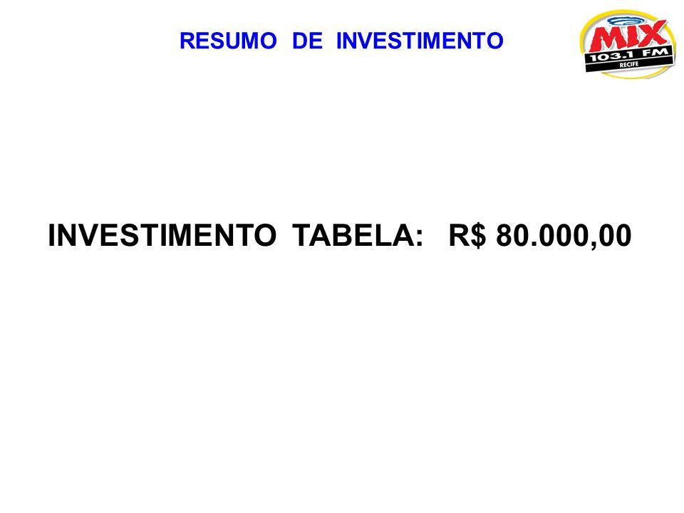 INVESTIMENTO TABELA: R$ 80.000,00 RESUMO DE INVESTIMENTO