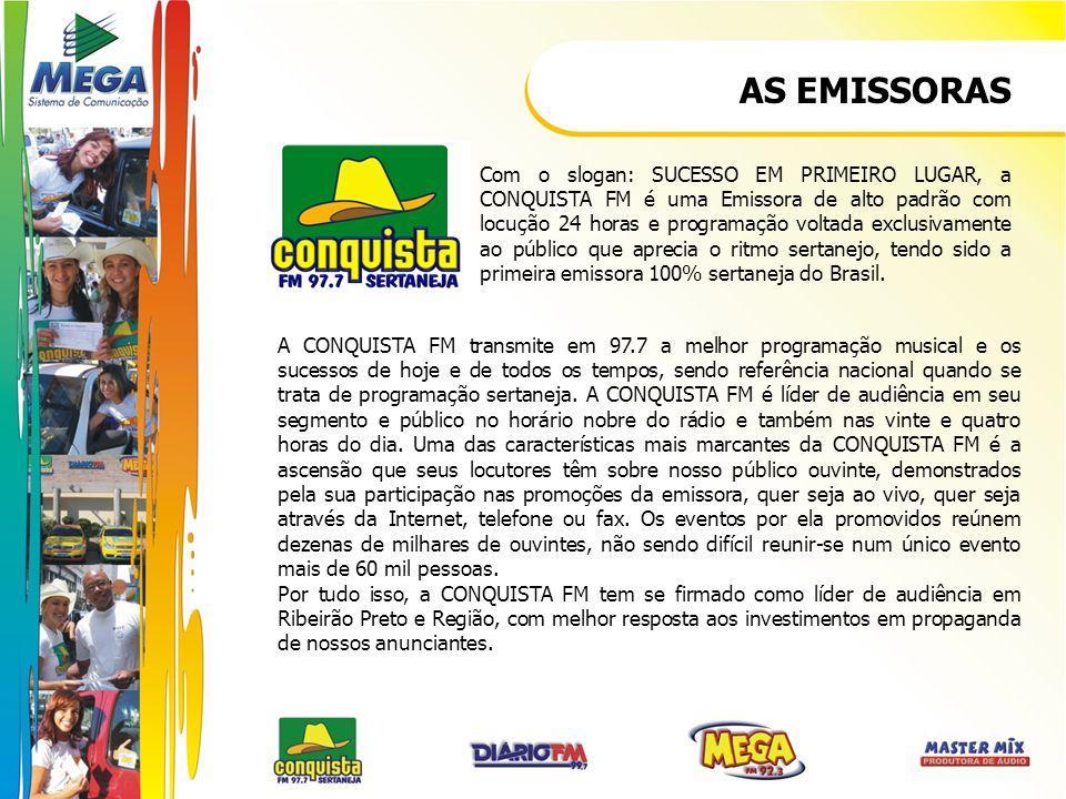 A CONQUISTA FM transmite em 97.7 a melhor programação musical e os sucessos de hoje e de todos os tempos, sendo referência nacional quando se trata de