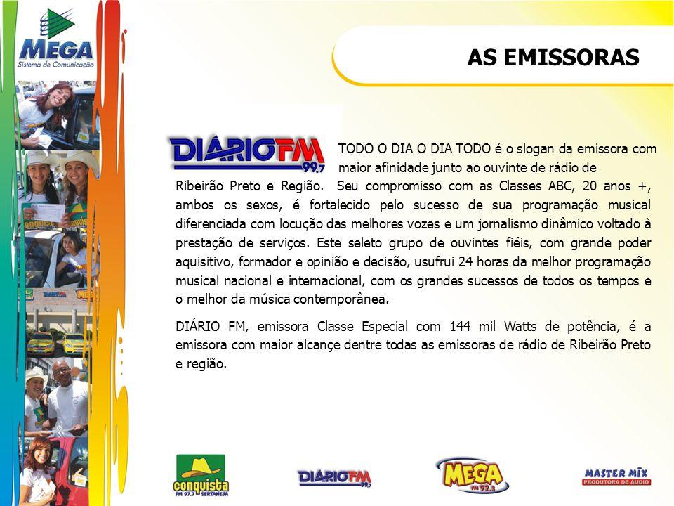 AS EMISSORAS A MEGA FM é a mais nova emissora do MEGA SISTEMA foi inaugurada em abril de 2000, e já com uma postura diferente frente às demais emissoras, apostava num perfil de rádio jovem.