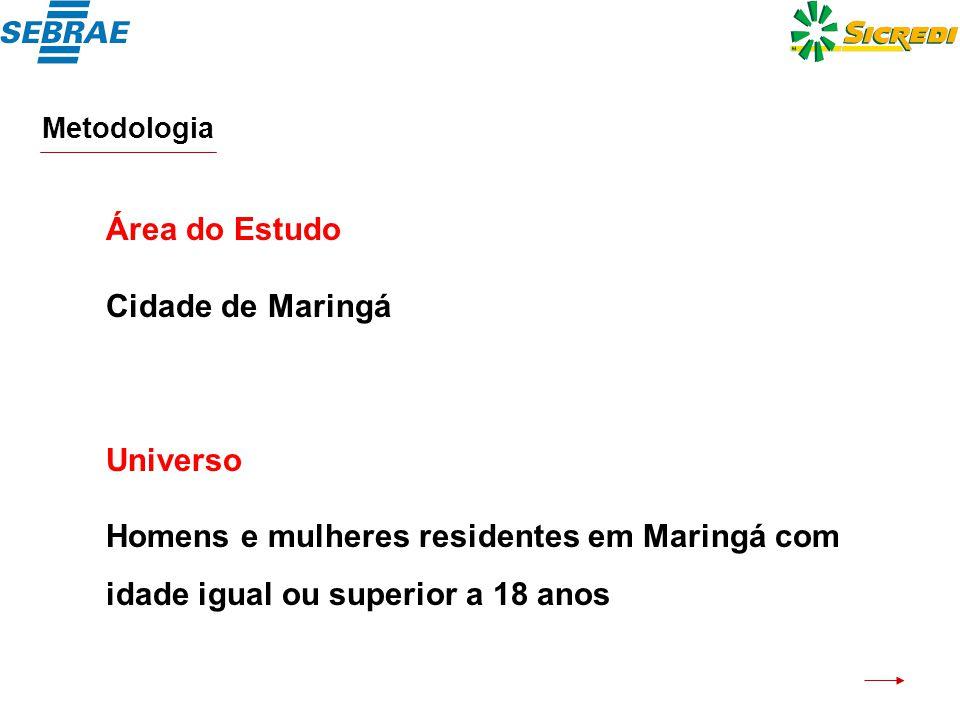 Metodologia Área do Estudo Cidade de Maringá Universo Homens e mulheres residentes em Maringá com idade igual ou superior a 18 anos