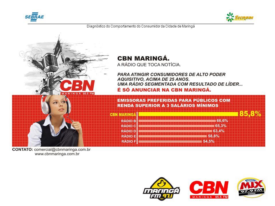 Tabela 50 – Principais emissoras de Rádio FM preferidas pelos consumidores da cidade de Maringá Emissoras FMQt.
