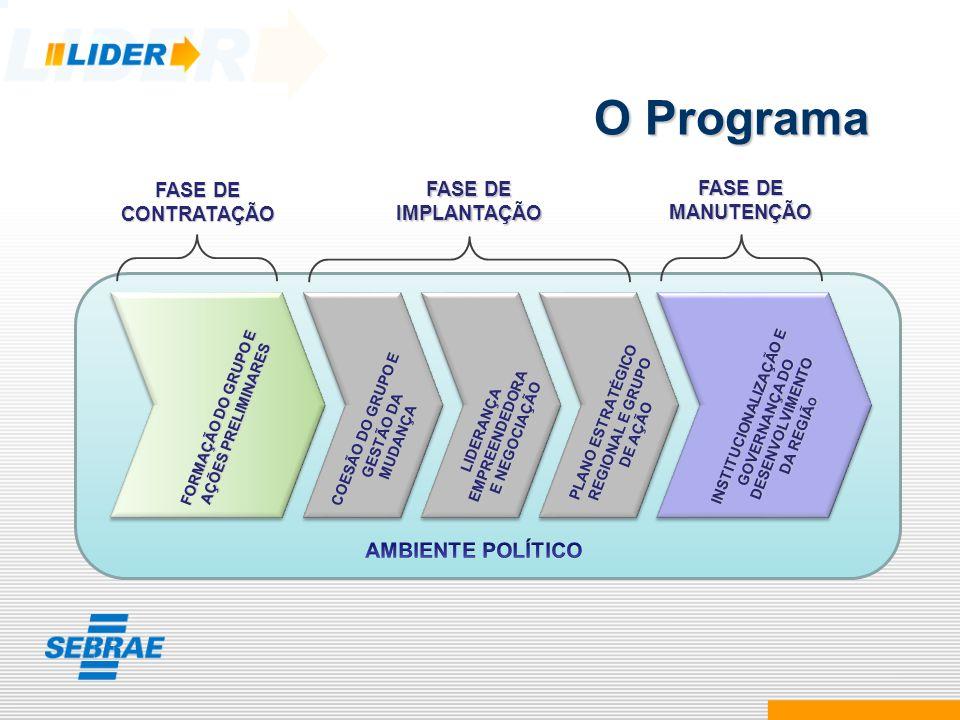O Programa FASE DE IMPLANTAÇÃO CONTRATAÇÃO MANUTENÇÃO COESÃO DO GRUPO E GESTÃO DA MUDANÇA LIDERANÇA EMPREENDEDORA E NEGOCIAÇÃO E NEGOCIAÇÃO PLANO ESTR