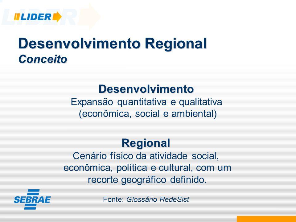 Desenvolvimento Desenvolvimento Expansão quantitativa e qualitativa (econômica, social e ambiental) Regional Regional Cenário físico da atividade soci