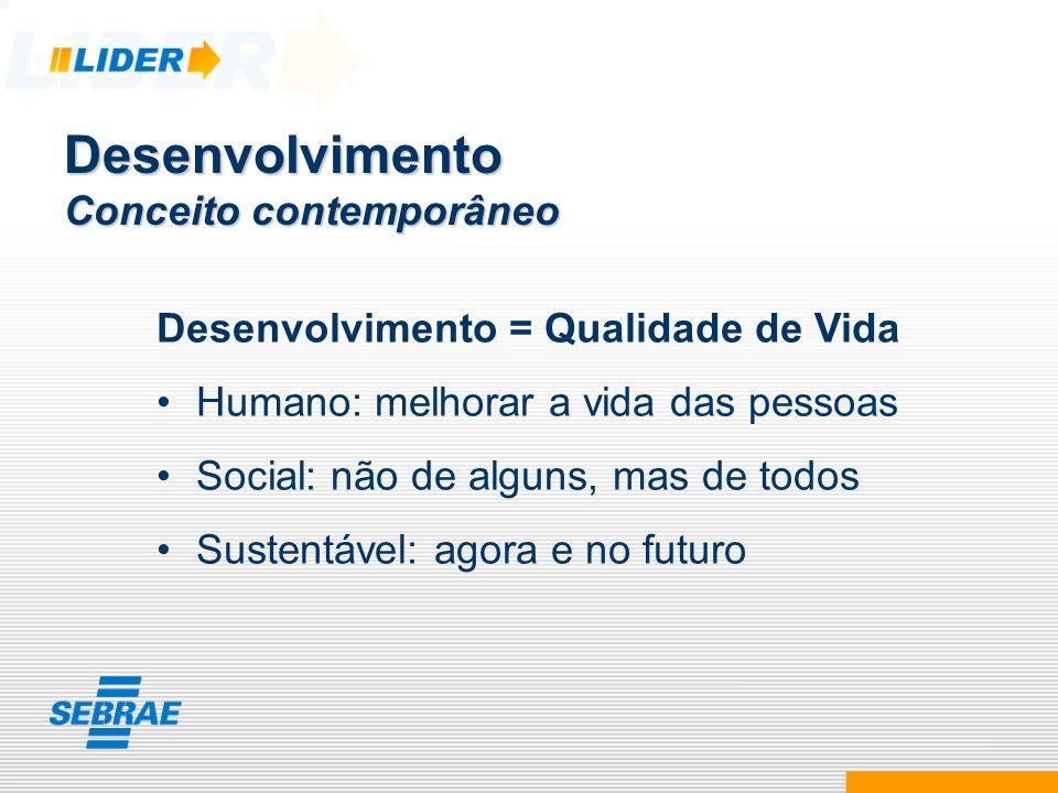 Desenvolvimento = Qualidade de Vida Humano: melhorar a vida das pessoas Social: não de alguns, mas de todos Sustentável: agora e no futuro Desenvolvim