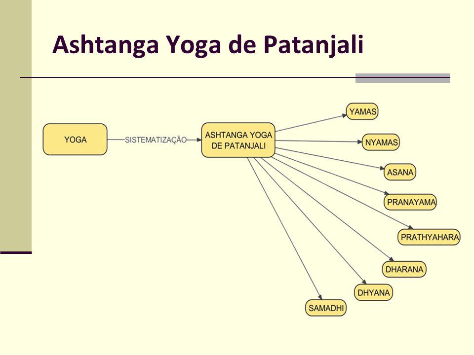 Ashtanga Yoga de Patanjali