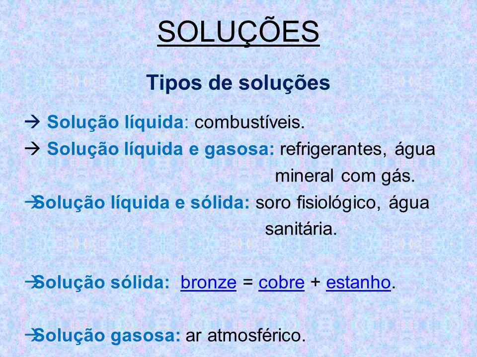 SOLUÇÕES Tipos de soluções Solução líquida: combustíveis.