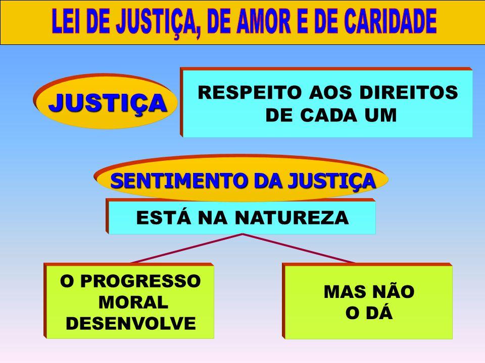 ESTÁ NA NATUREZA JUSTIÇA RESPEITO AOS DIREITOS DE CADA UM SENTIMENTO DA JUSTIÇA O PROGRESSO MORAL DESENVOLVE III.