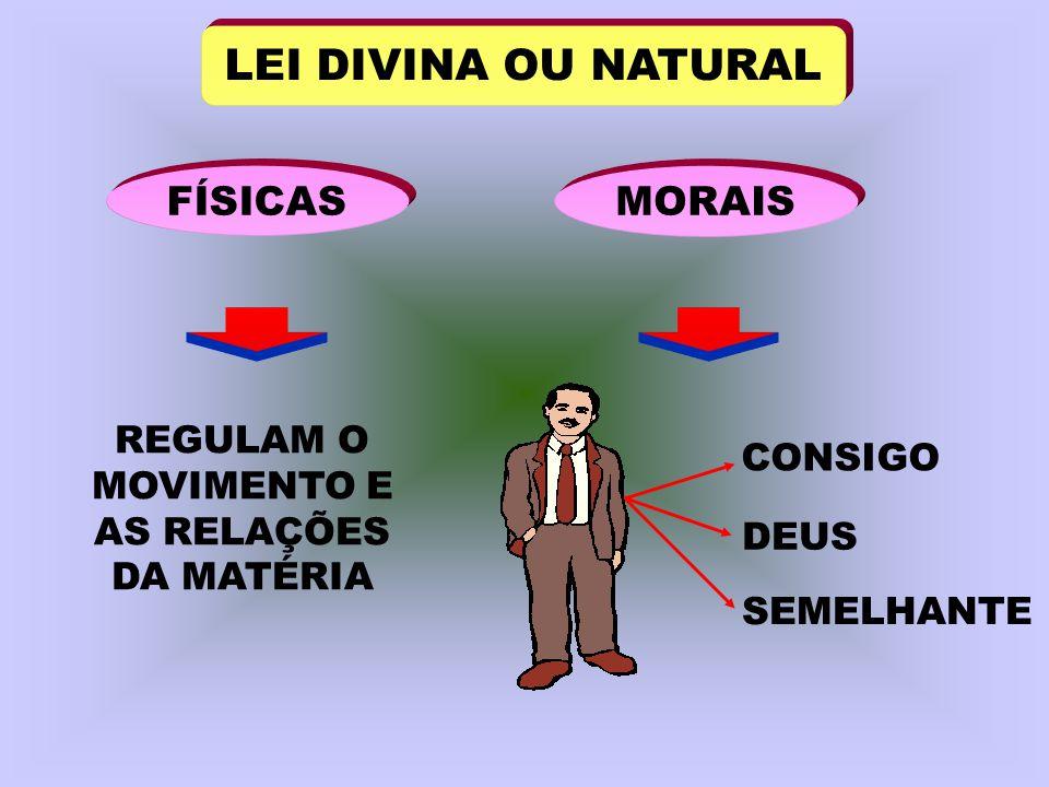LEI DIVINA OU NATURAL FÍSICASMORAIS REGULAM O MOVIMENTO E AS RELAÇÕES DA MATÉRIA DEUS CONSIGO SEMELHANTE