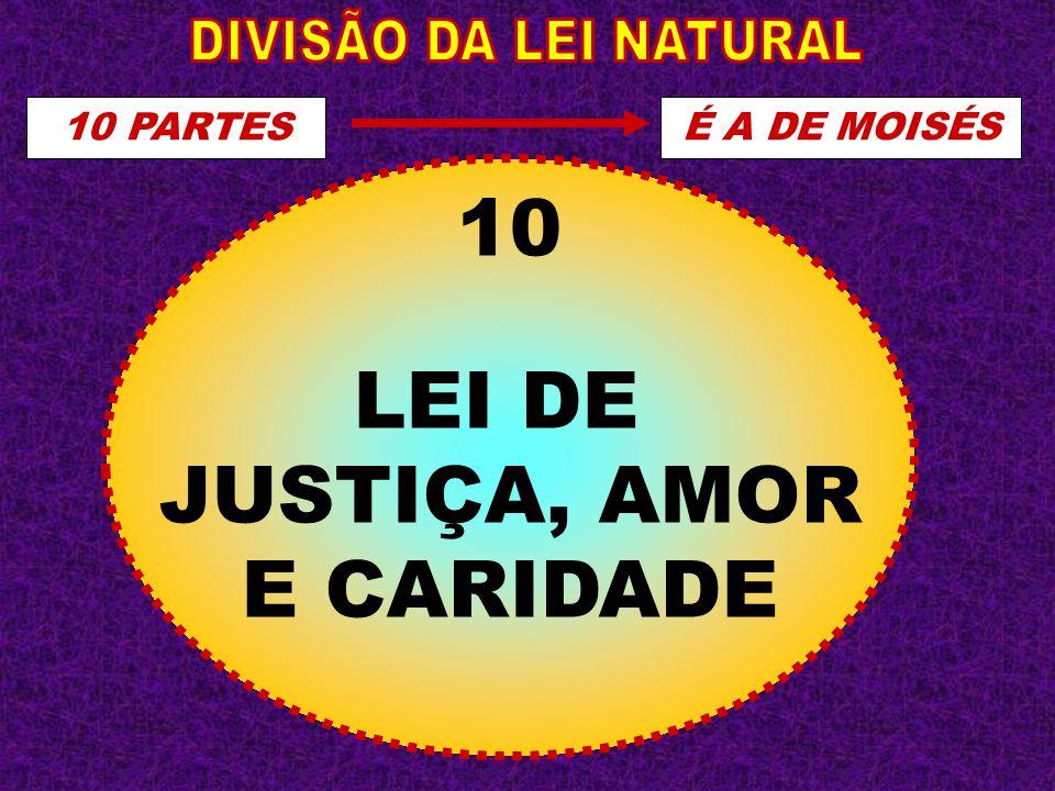 10 PARTES É A DE MOISÉS 1 LEI DE ADORAÇÃO 2 LEI DO TRABALHO 3 LEI DE REPRODUÇÃO 4 LEI DE CONSERVAÇÃO 5 LEI DE DESTRUIÇÃO 6 LEI DE SOCIEDADE 7 LEI DO PROGRESSO 8 LEI DE IGUALDADE 9 LEI DE LIBERDADE 10 LEI DE JUSTIÇA, AMOR E CARIDADE