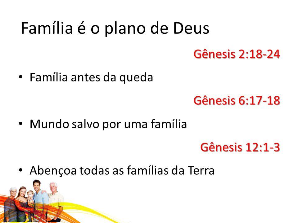 Família é o plano de Deus Gênesis 2:18-24 Família antes da queda Gênesis 6:17-18 Mundo salvo por uma família Gênesis 12:1-3 Abençoa todas as famílias da Terra