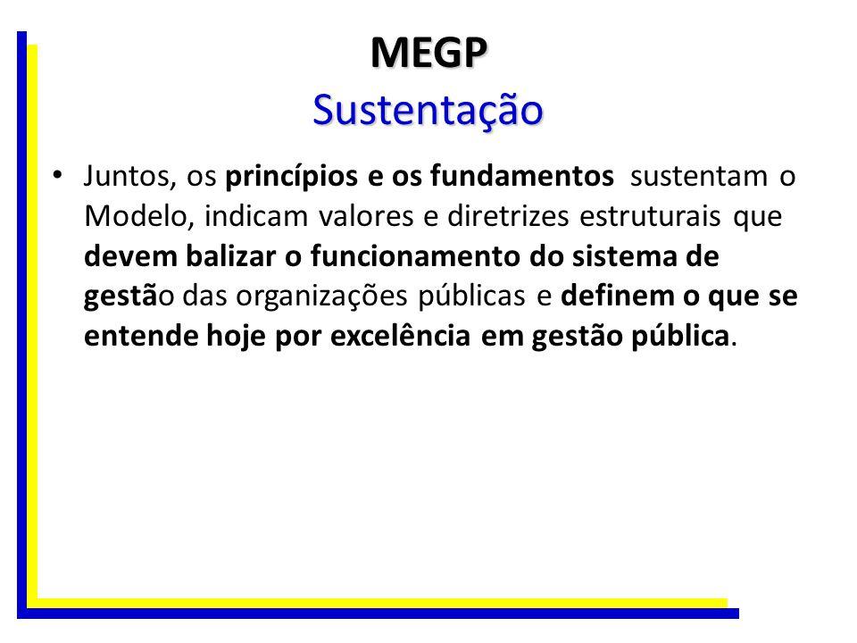 MEGP Sustentação Juntos, os princípios e os fundamentos sustentam o Modelo, indicam valores e diretrizes estruturais que devem balizar o funcionamento