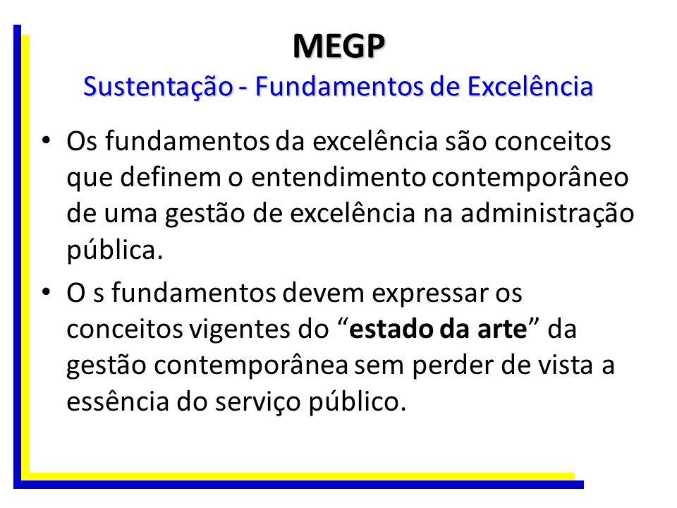 MEGP Sustentação - Fundamentos de Excelência Os fundamentos da excelência são conceitos que definem o entendimento contemporâneo de uma gestão de exce