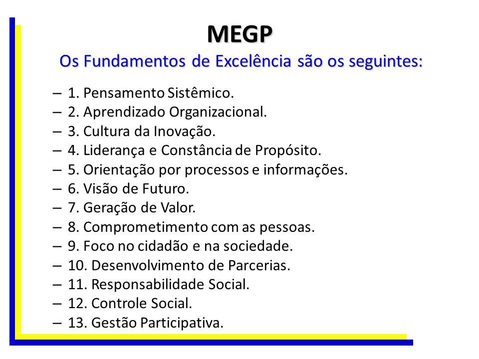 MEGP Os Fundamentos de Excelência são os seguintes: – 1. Pensamento Sistêmico. – 2. Aprendizado Organizacional. – 3. Cultura da Inovação. – 4. Lideran