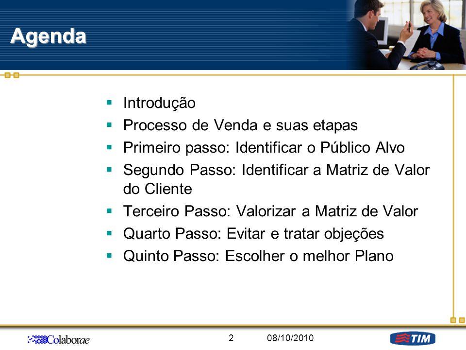 Agenda Introdução Processo de Venda e suas etapas Primeiro passo: Identificar o Público Alvo Segundo Passo: Identificar a Matriz de Valor do Cliente T