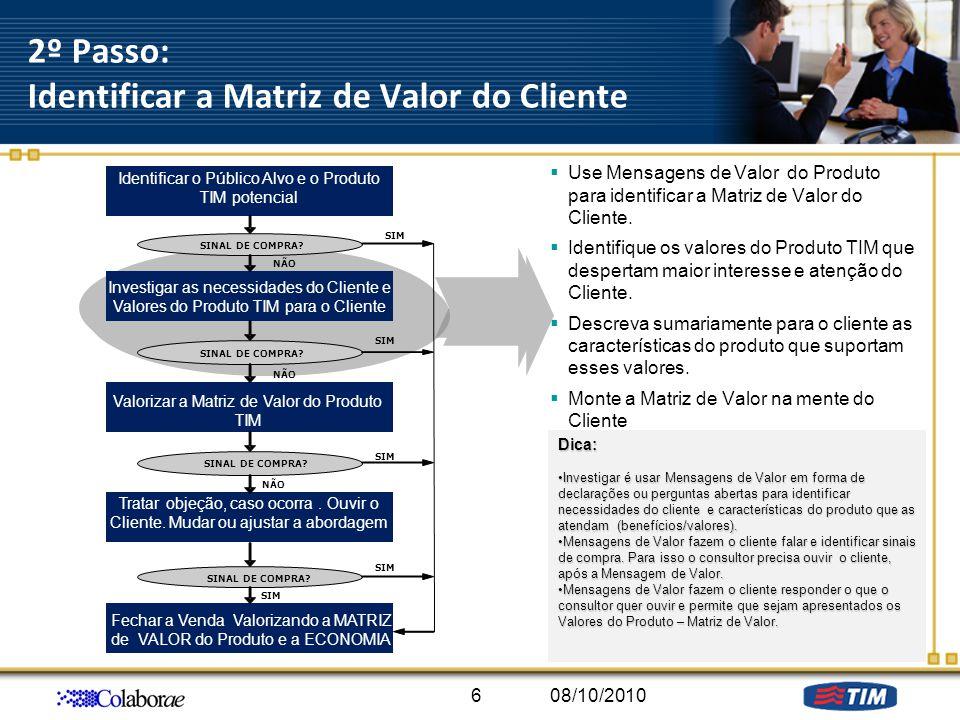 2º Passo: Identificar a Matriz de Valor do Cliente Use Mensagens de Valor do Produto para identificar a Matriz de Valor do Cliente. Identifique os val