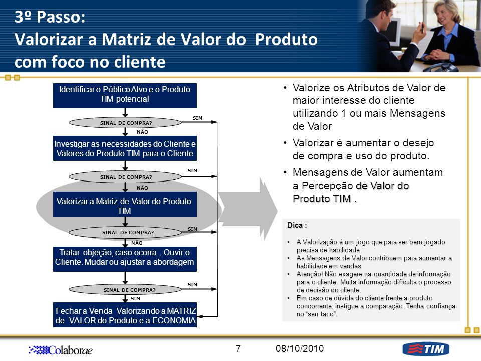 Valorize os Atributos de Valor de maior interesse do cliente utilizando 1 ou mais Mensagens de Valor Valorizar é aumentar o desejo de compra e uso do