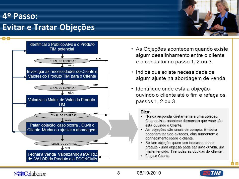 As Objeções acontecem quando existe algum desalinhamento entre o cliente e o consultor no passo 1, 2 ou 3. Indica que existe necessidade de algum ajus