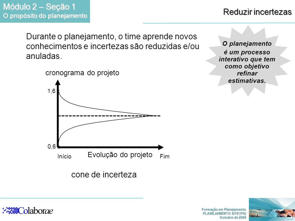 Formação em Planejamento PLANEJAMENTO SITE (PS) Outubro de 2009 O planejamento é um processo interativo que tem como objetivo refinar estimativas.