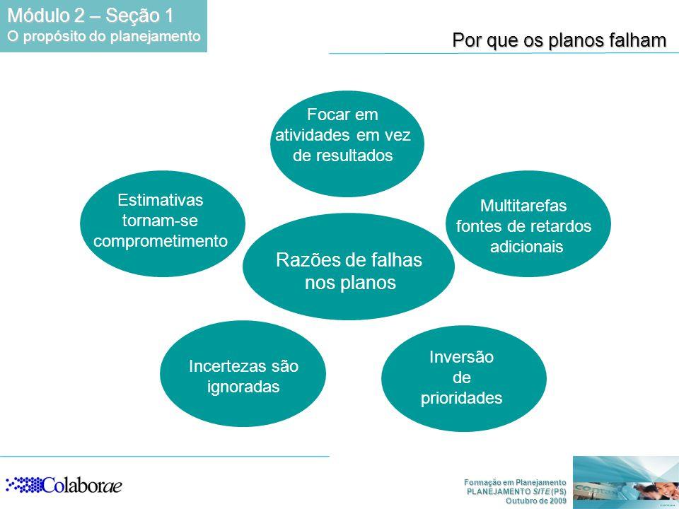 Formação em Planejamento PLANEJAMENTO SITE (PS) Outubro de 2009 Por que os planos falham Focar em atividades em vez de resultados Multitarefas fontes