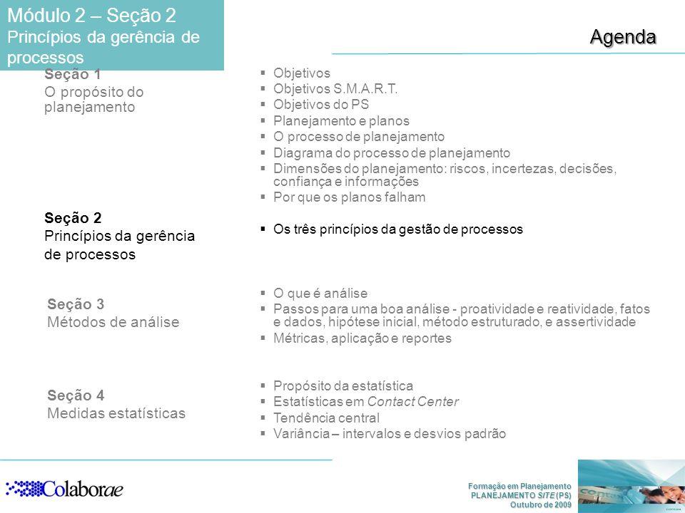 Formação em Planejamento PLANEJAMENTO SITE (PS) Outubro de 2009 Agenda Módulo 2 – Seção 2 Princípios da gerência de processos Seção 1 O propósito do planejamento Seção 3 Métodos de análise Seção 4 Medidas estatísticas Seção 2 Princípios da gerência de processos Objetivos Objetivos S.M.A.R.T.