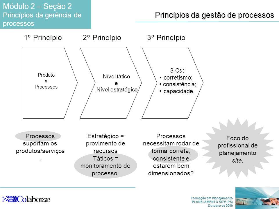 Formação em Planejamento PLANEJAMENTO SITE (PS) Outubro de 2009 Foco do profissional de planejamento site. Princípios da gestão de processos Processos