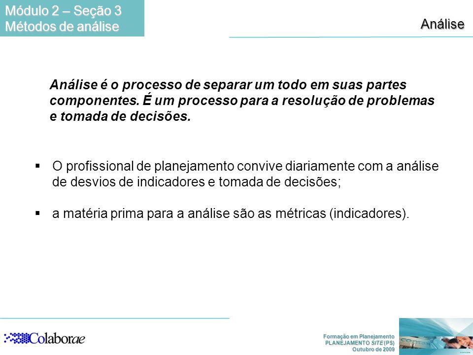 Formação em Planejamento PLANEJAMENTO SITE (PS) Outubro de 2009 Análise O profissional de planejamento convive diariamente com a análise de desvios de indicadores e tomada de decisões; a matéria prima para a análise são as métricas (indicadores).