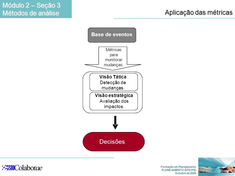 Formação em Planejamento PLANEJAMENTO SITE (PS) Outubro de 2009 Aplicação das métricas Módulo 2 – Seção 3 Métodos de análise Base de Eventos Métricas