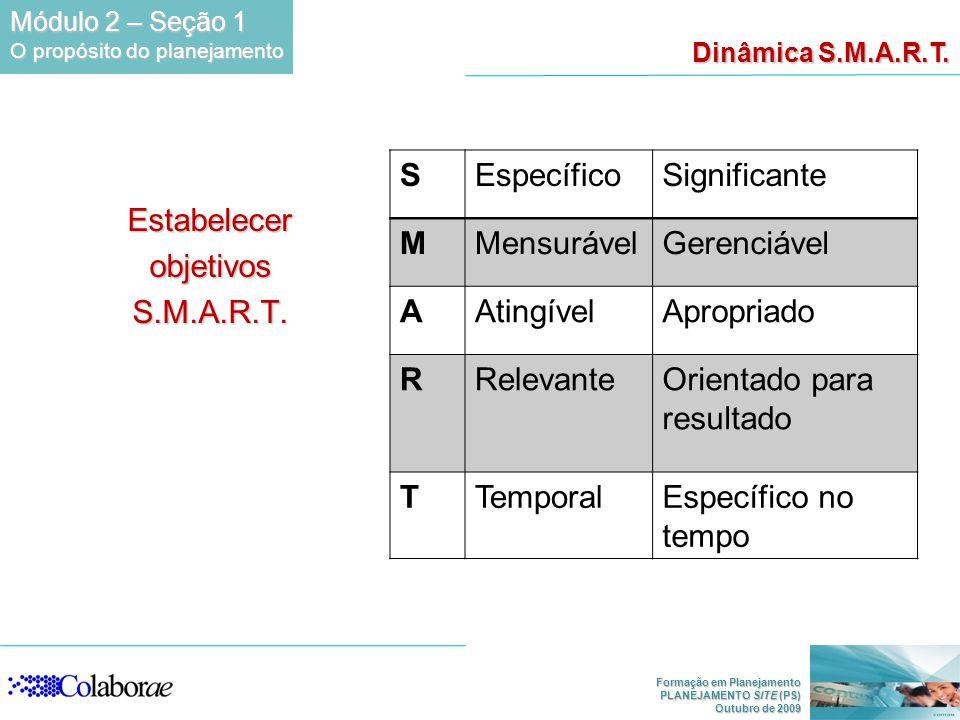 Formação em Planejamento PLANEJAMENTO SITE (PS) Outubro de 2009 EstabelecerobjetivosS.M.A.R.T. Dinâmica S.M.A.R.T. SEspecíficoSignificante MMensurável