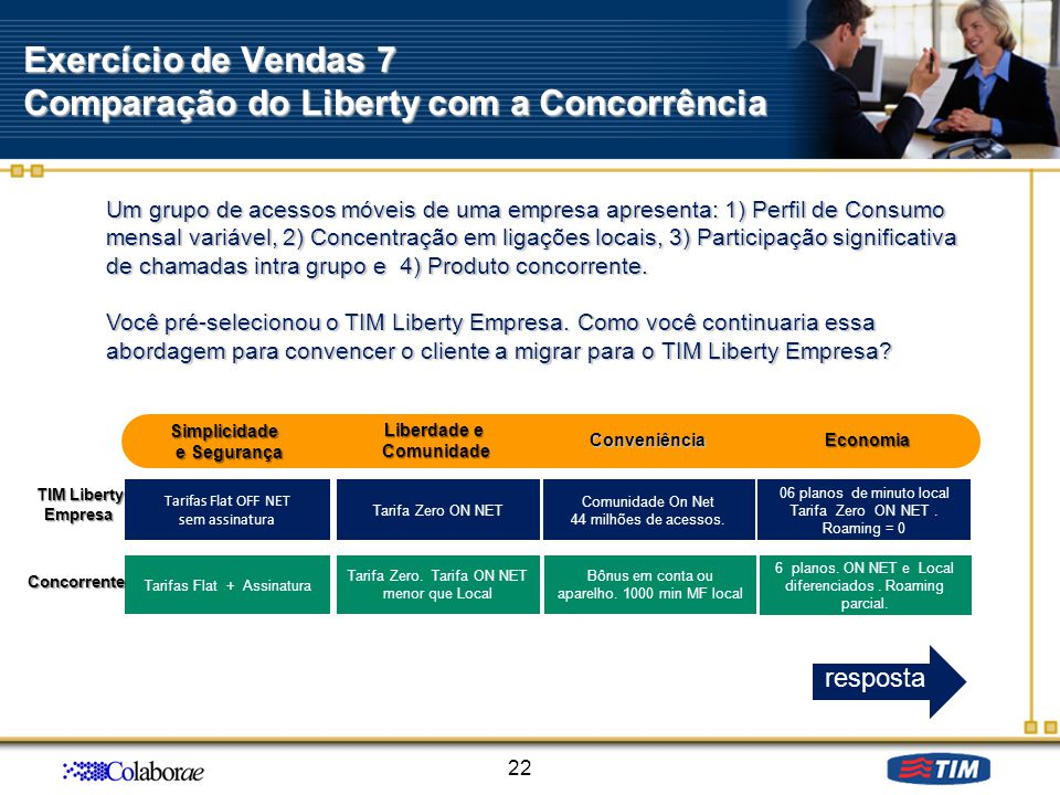 Exercício de Vendas 7 Comparação do Liberty com a Concorrência 22 Um grupo de acessos móveis de uma empresa apresenta: 1) Perfil de Consumo mensal var