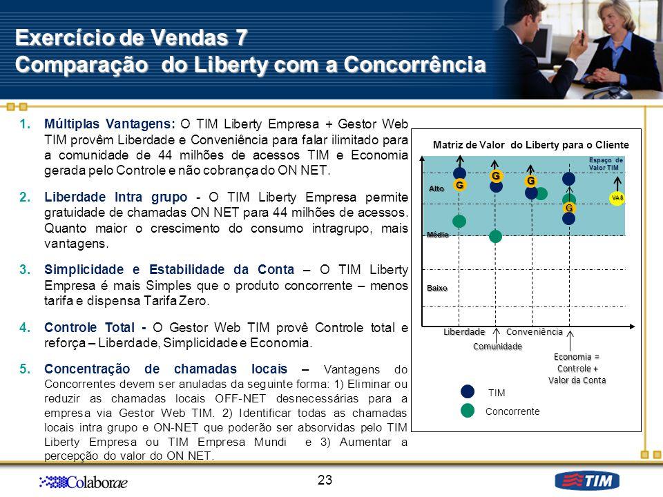 Exercício de Vendas 7 Comparação do Liberty com a Concorrência 23 1.Múltiplas Vantagens: O TIM Liberty Empresa + Gestor Web TIM provêm Liberdade e Con