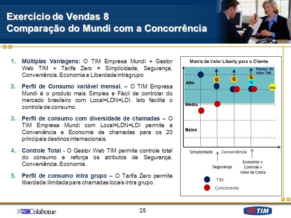 Exercício de Vendas 8 Comparação do Mundi com a Concorrência 1.Múltiplas Vantagens: O TIM Empresa Mundi + Gestor Web TIM + Tarifa Zero = Simplicidade,