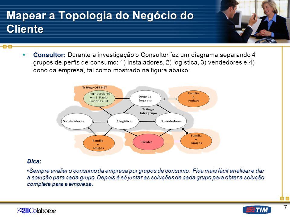 Mapear a Topologia do Negócio do Cliente Consultor: Consultor: Durante a investigação o Consultor fez um diagrama separando 4 grupos de perfis de cons